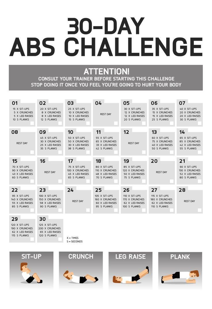 Fitness Outfits For Women ABS CHALLENGE Sixpack Exercises 30