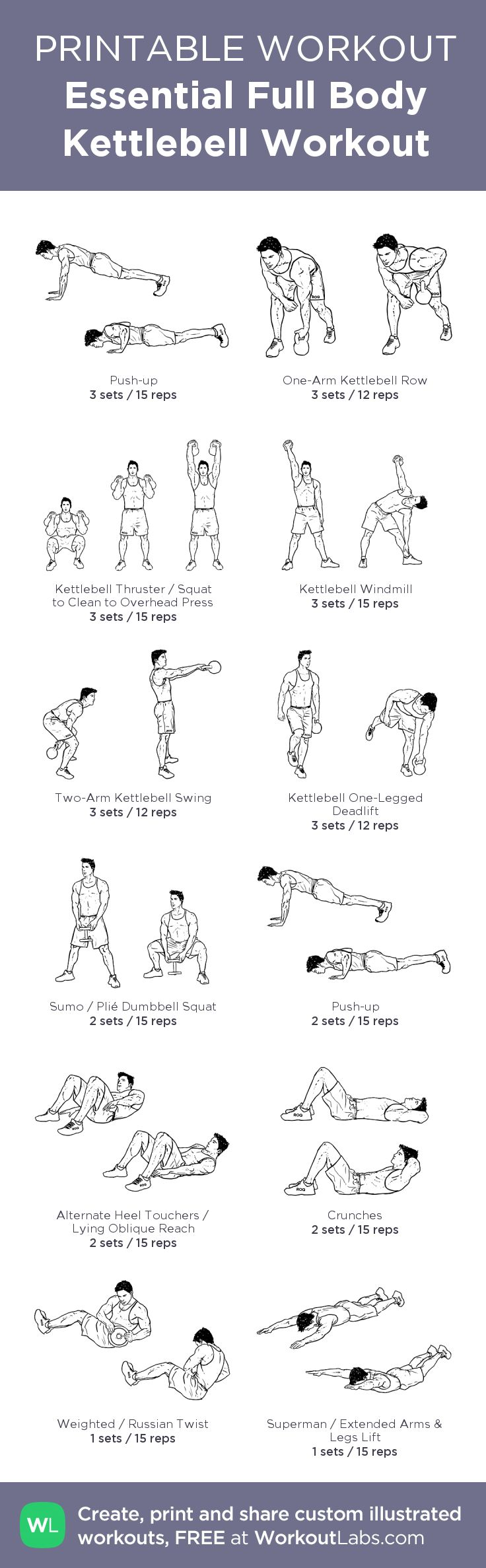 It's just a photo of Printable Kettlebell Workout inside total body