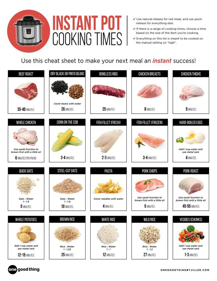 Healthy recipes download a free printable pdf listing the instant description download a free printable pdf forumfinder Gallery