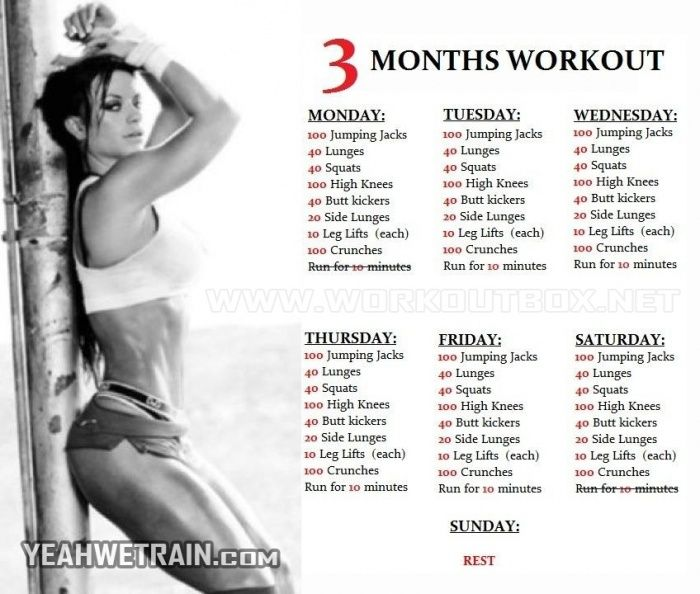 Description 3 Months Workout Plan For Women