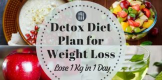 7 day detox diet plan   Fitness Magazine   Magazine numéro 1