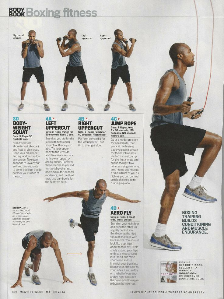 Fitness Inspiration Boxing Moves From Trainer Michael Olajide Jr