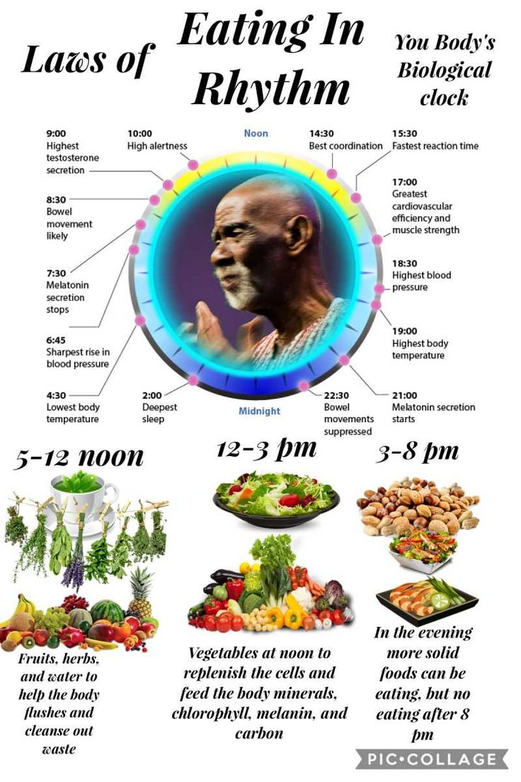 Fitness Inspiration : how to eat clean Dr. Sebi – Fitness ...