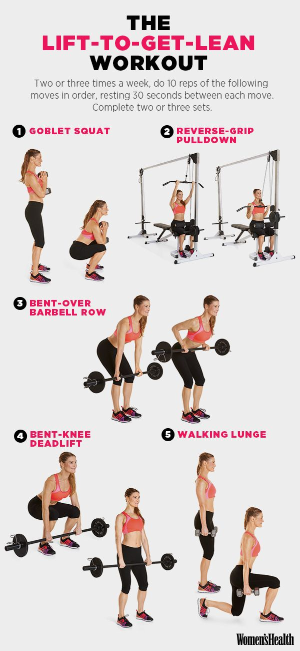 Fitness Motivation : 5 Weight-Lifting Moves That'll Help ...
