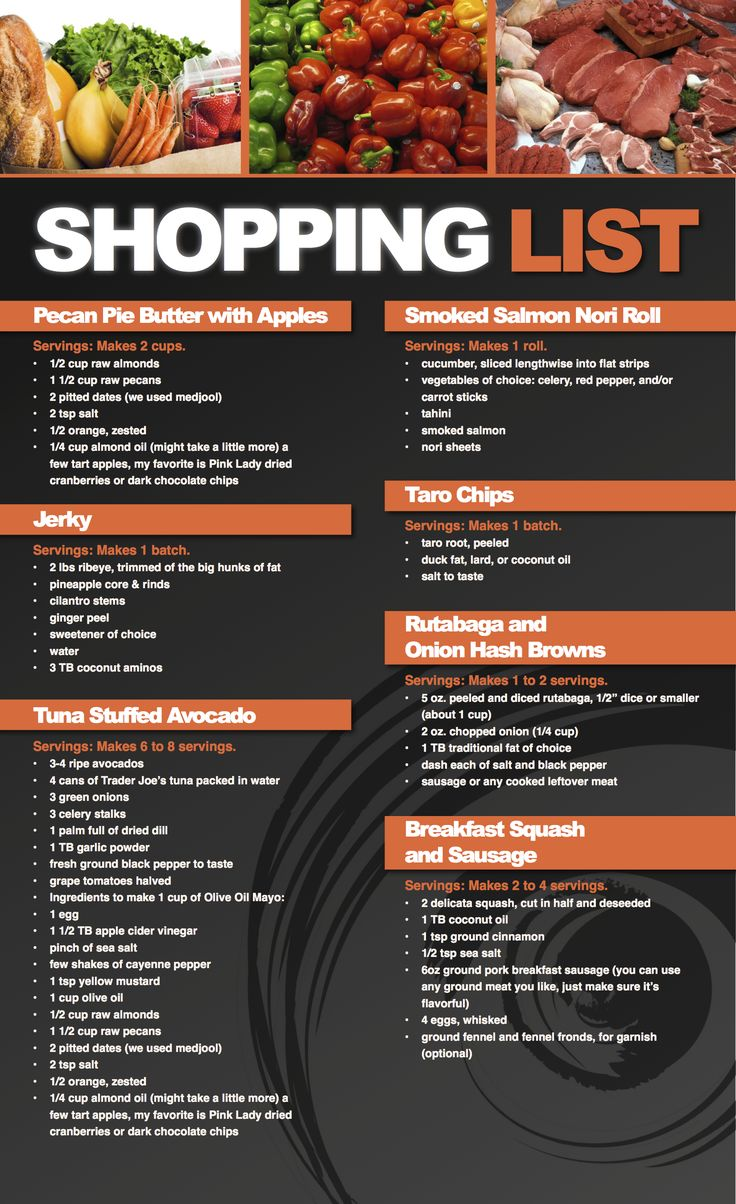 Paleo Diet Shopping List Ultimate Paleo Guide